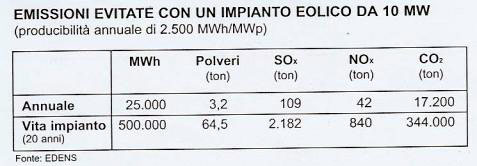 eolico5